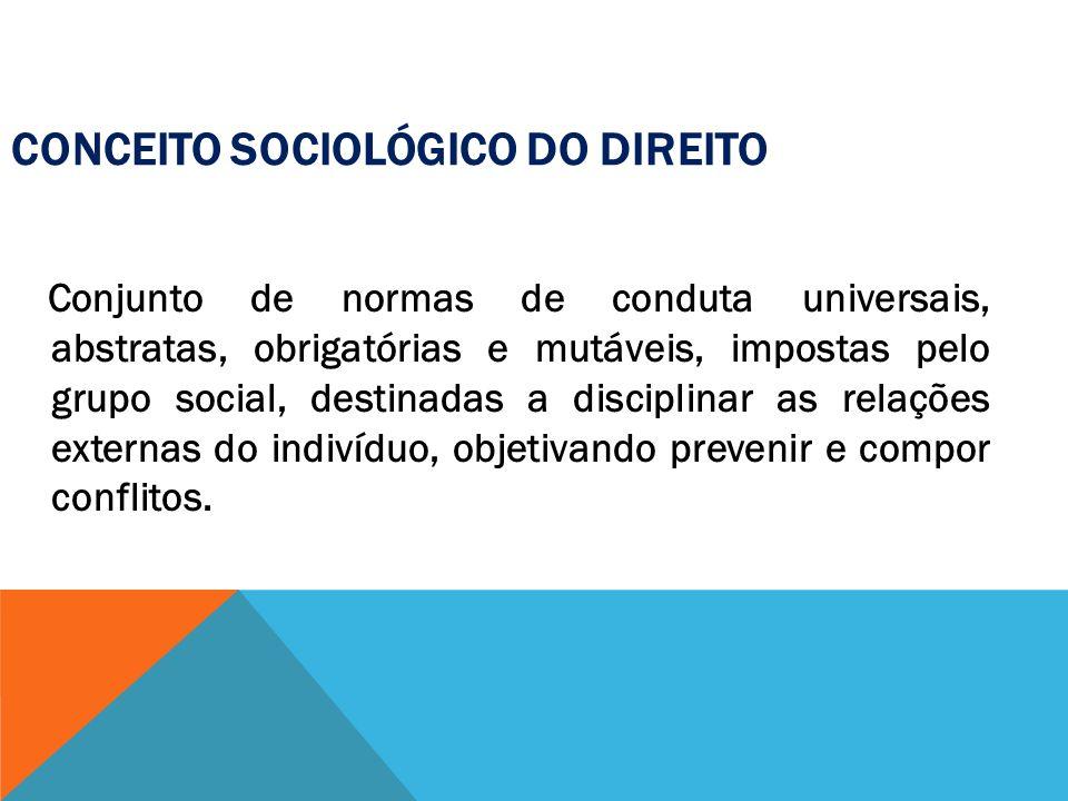 Conceito Sociológico do Direito