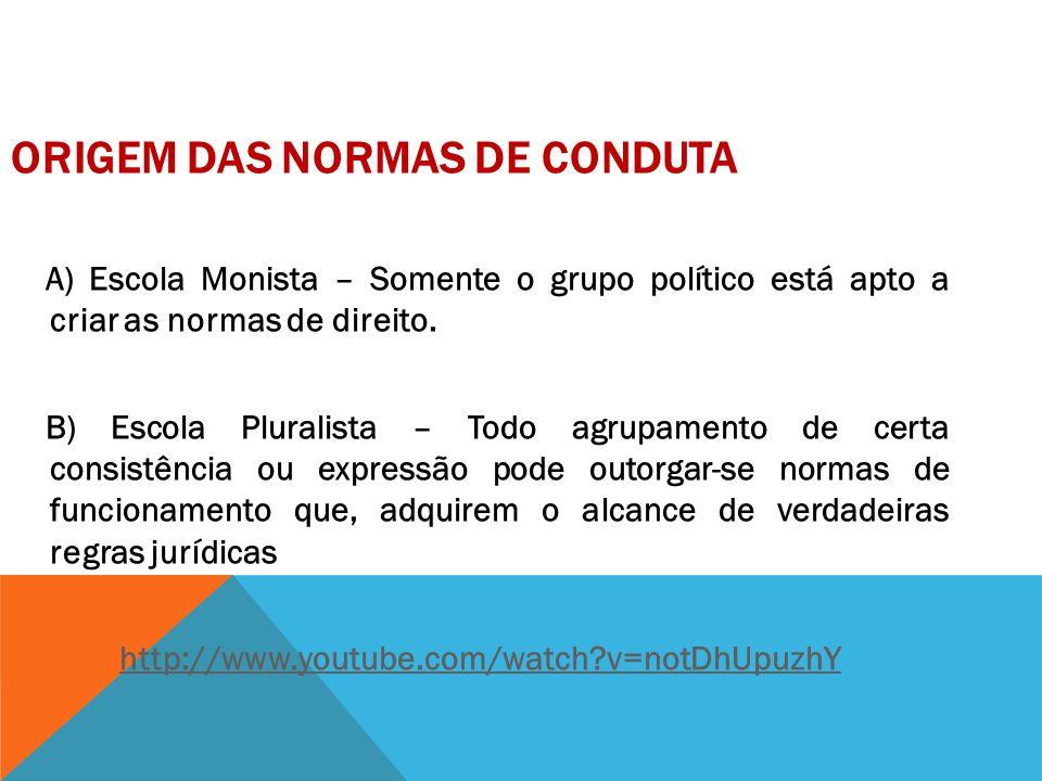 ORIGEM DAS NORMAS DE CONDUTA
