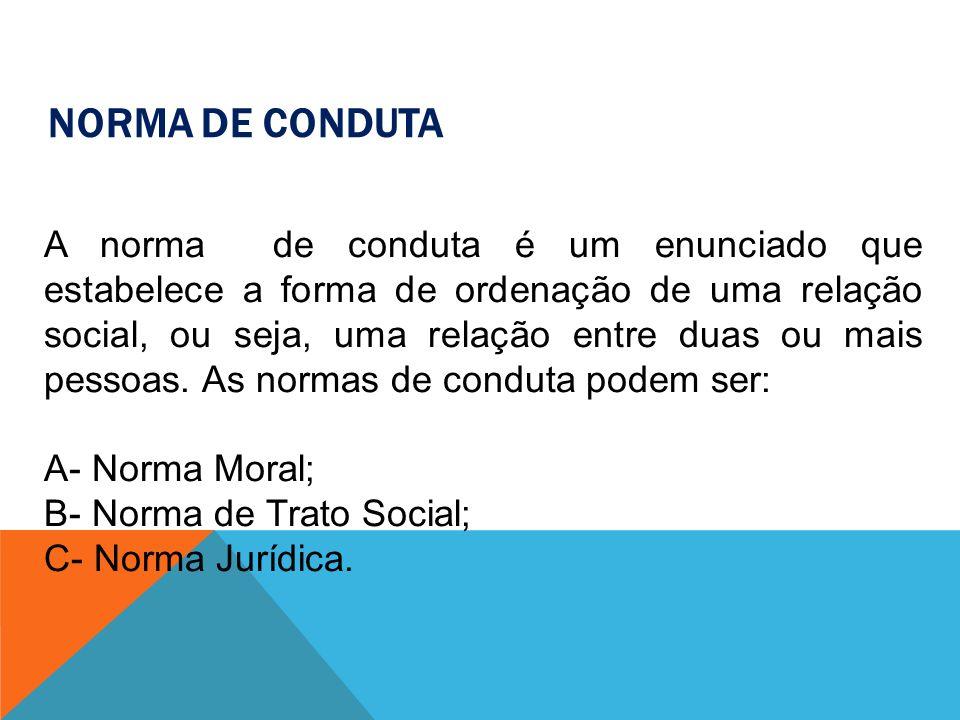 NORMA DE CONDUTA