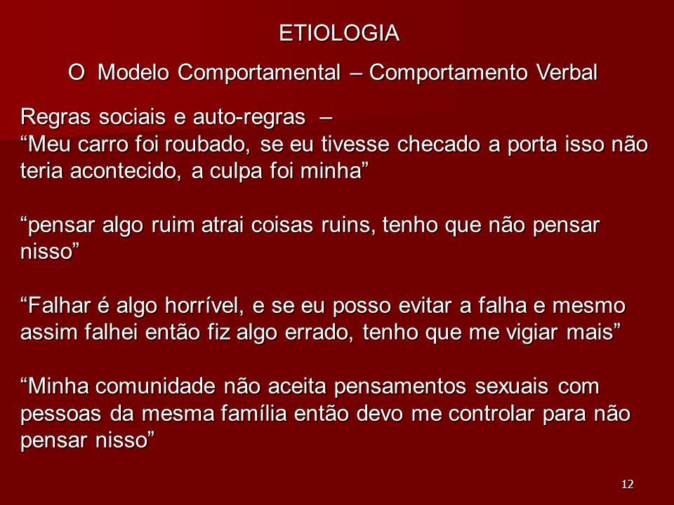 ETIOLOGIA O Modelo Comportamental – Comportamento Verbal. Regras sociais e auto-regras –