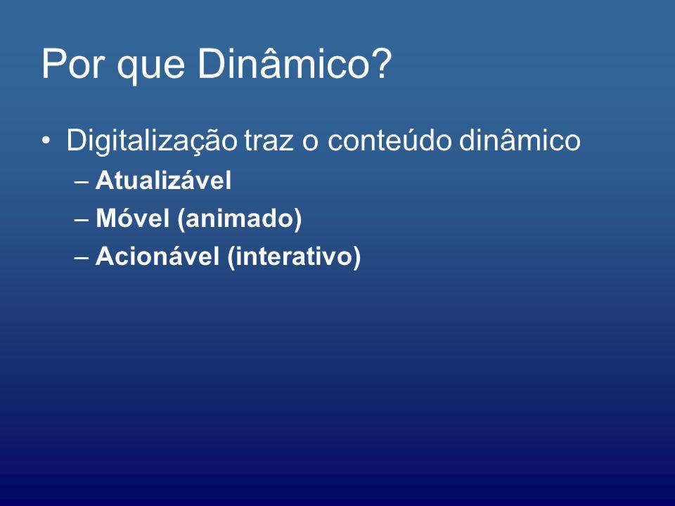 Por que Dinâmico Digitalização traz o conteúdo dinâmico Atualizável