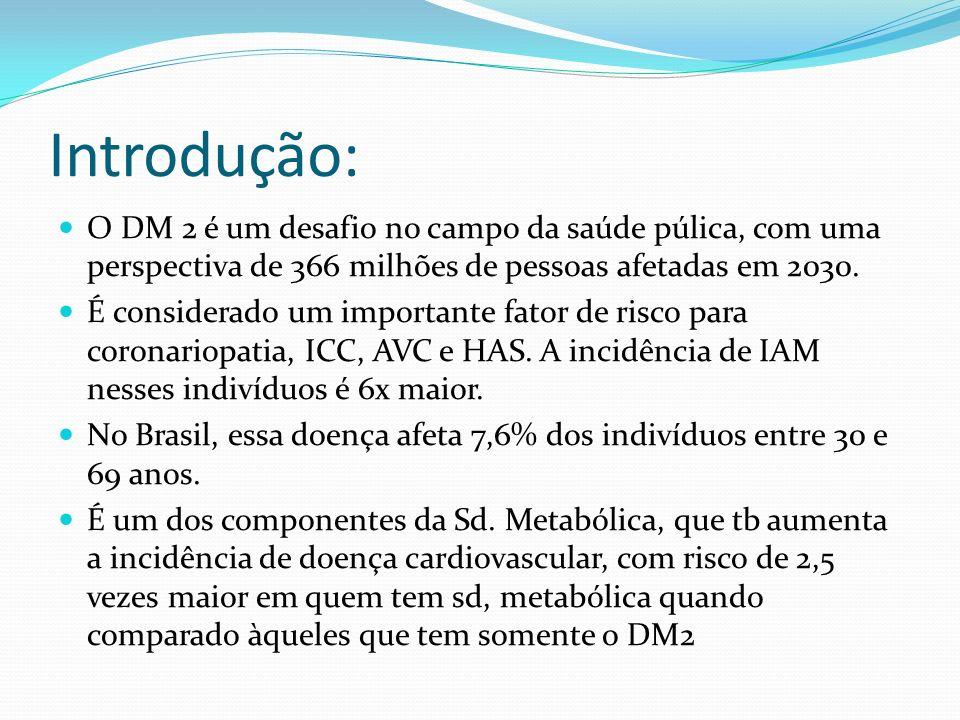 Introdução:O DM 2 é um desafio no campo da saúde púlica, com uma perspectiva de 366 milhões de pessoas afetadas em 2030.