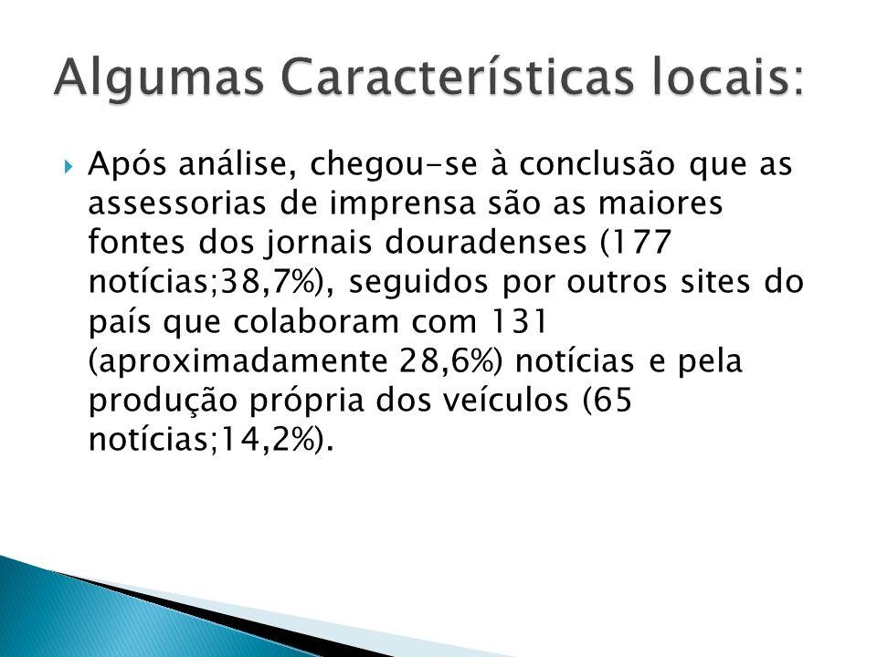 Algumas Características locais:
