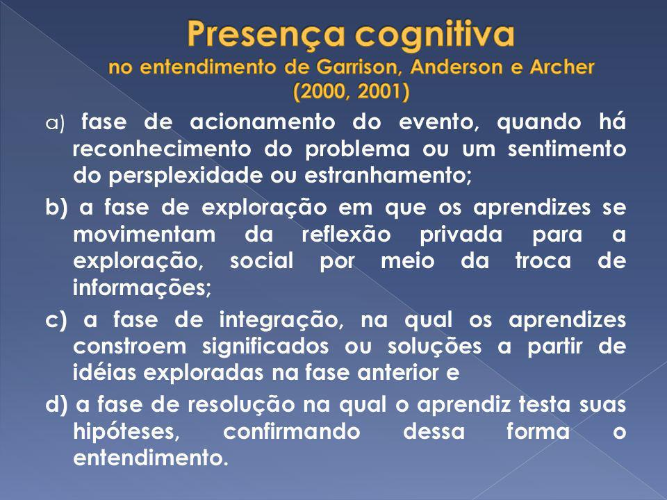 Presença cognitiva no entendimento de Garrison, Anderson e Archer (2000, 2001)