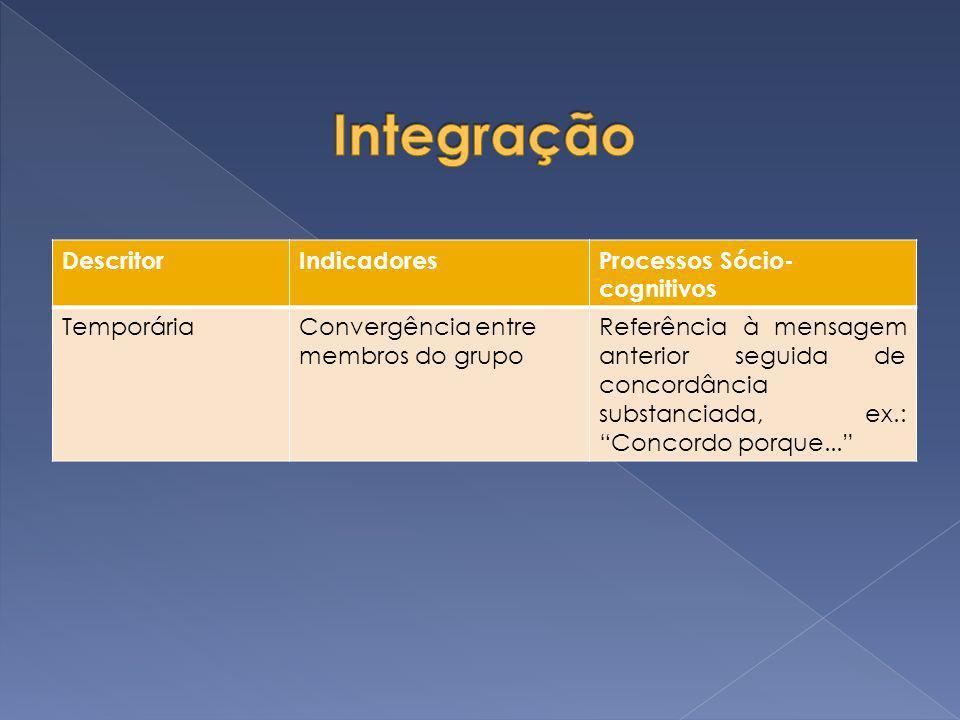 Integração Descritor Indicadores Processos Sócio-cognitivos Temporária