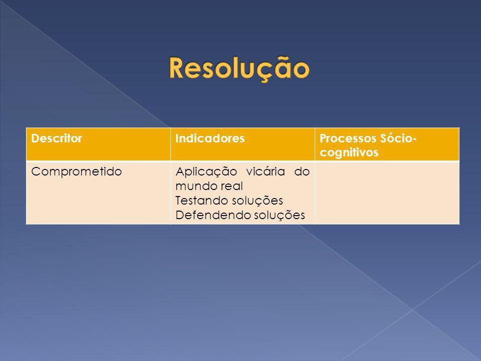 Resolução Descritor Indicadores Processos Sócio-cognitivos