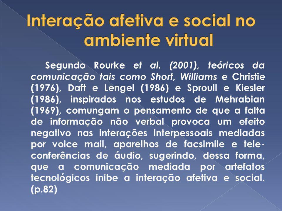 Interação afetiva e social no ambiente virtual