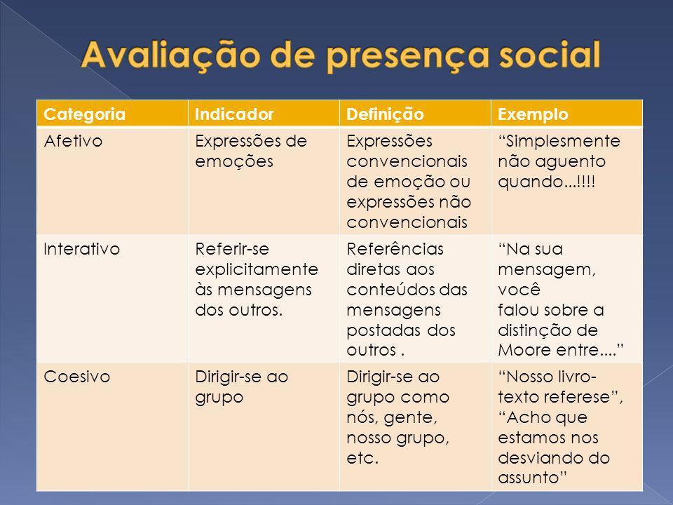 Avaliação de presença social