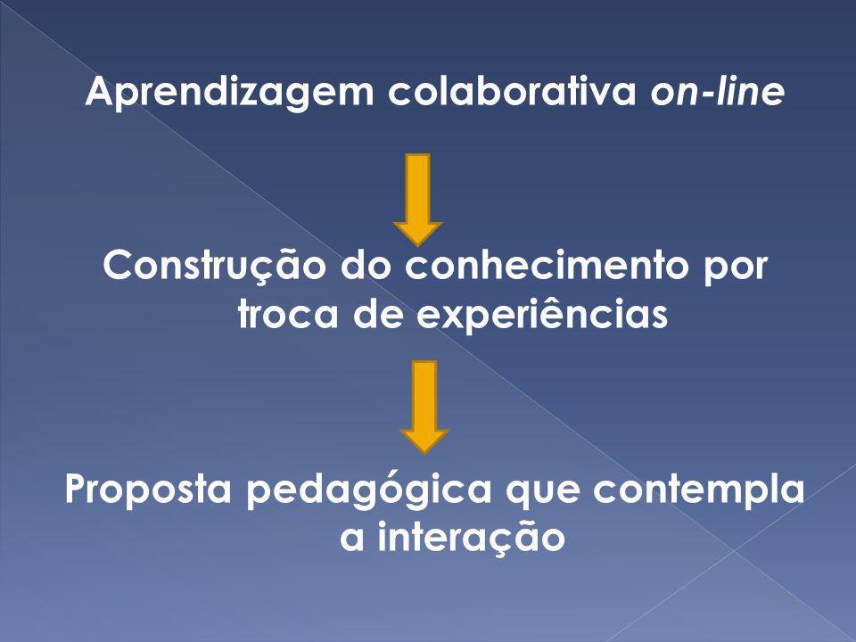 Aprendizagem colaborativa on-line Construção do conhecimento por troca de experiências Proposta pedagógica que contempla a interação