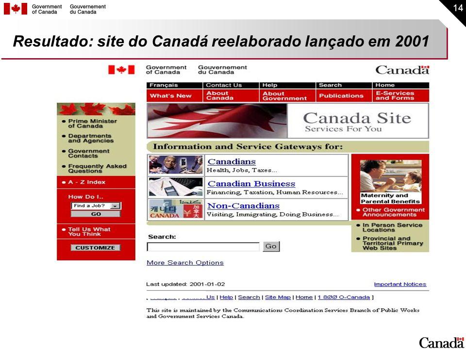 Resultado: site do Canadá reelaborado lançado em 2001