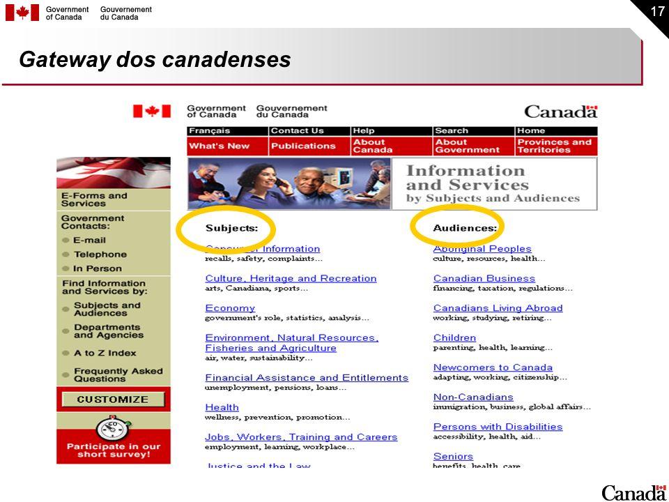 Gateway dos canadenses