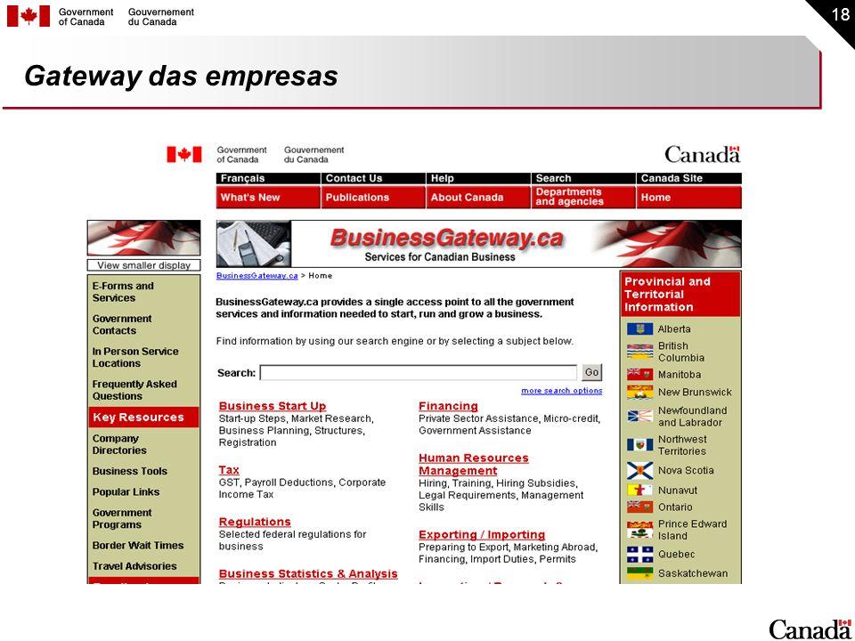 Gateway das empresas