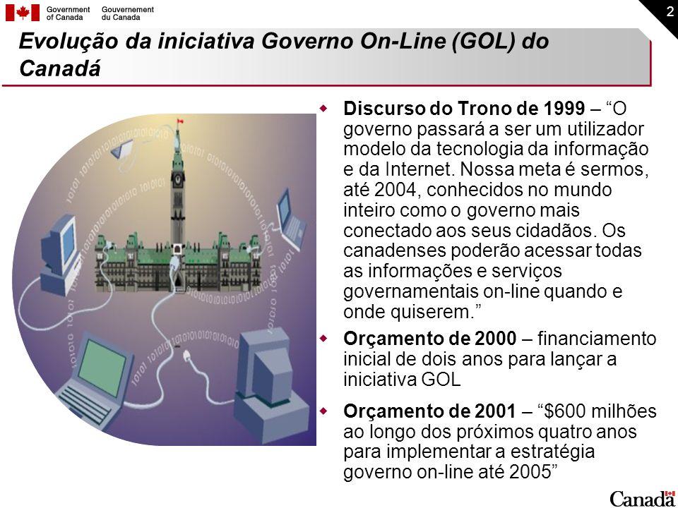 Evolução da iniciativa Governo On-Line (GOL) do Canadá