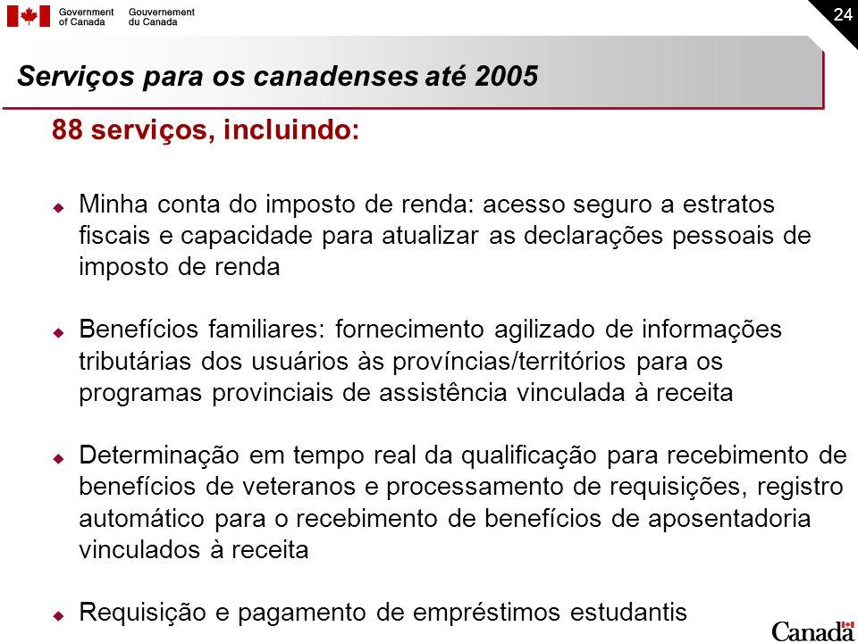 Serviços para os canadenses até 2005