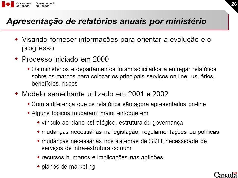 Apresentação de relatórios anuais por ministério