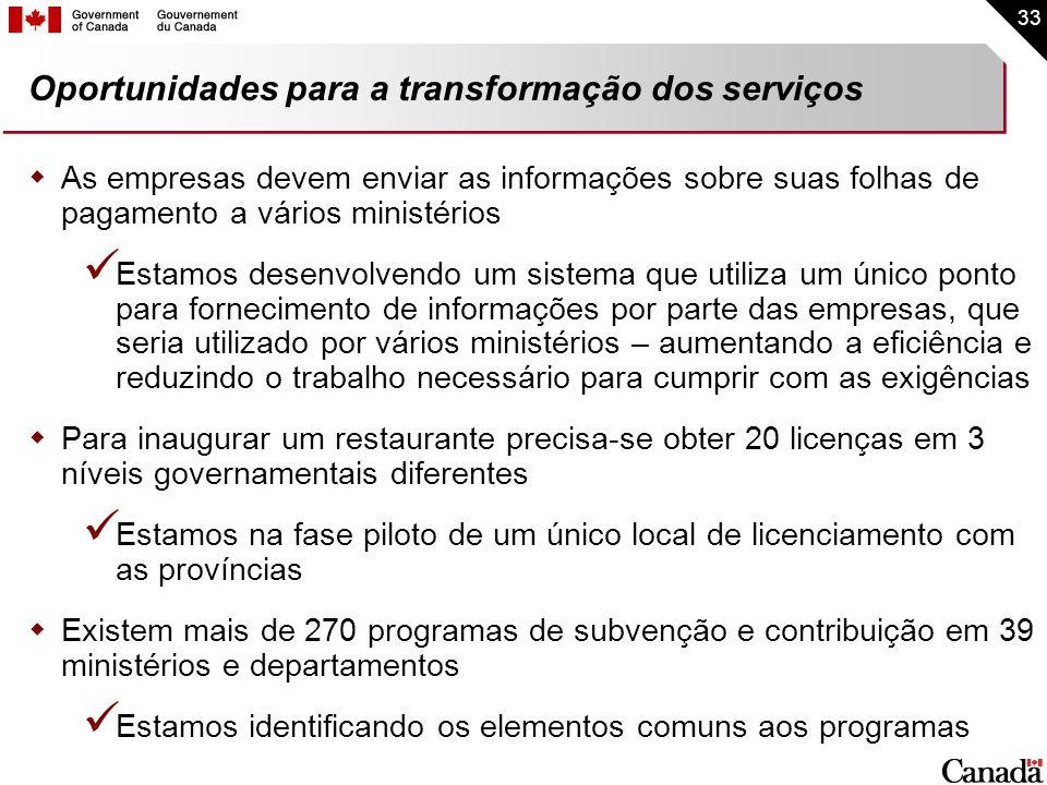 Oportunidades para a transformação dos serviços