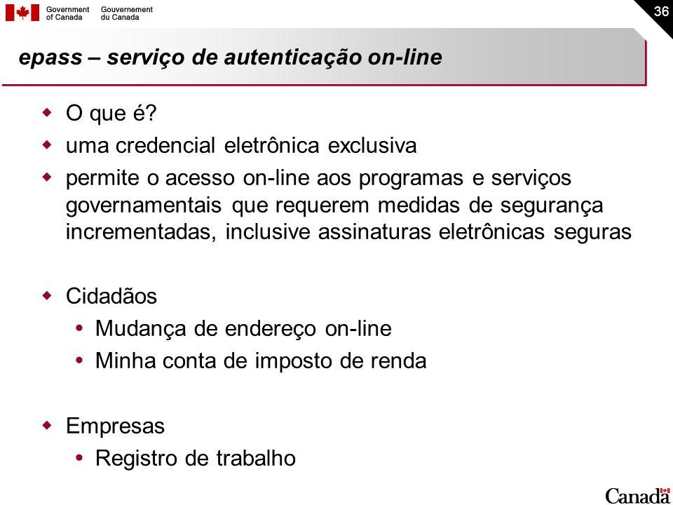 epass – serviço de autenticação on-line