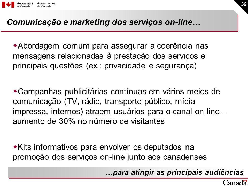 Comunicação e marketing dos serviços on-line…
