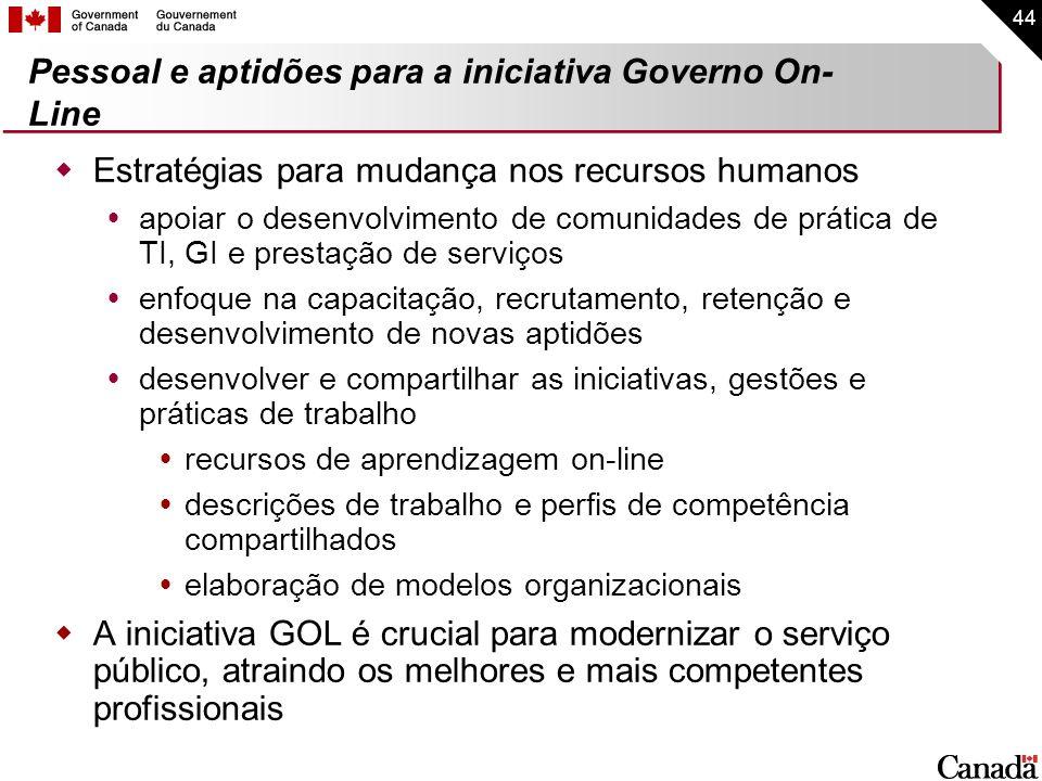 Pessoal e aptidões para a iniciativa Governo On-Line
