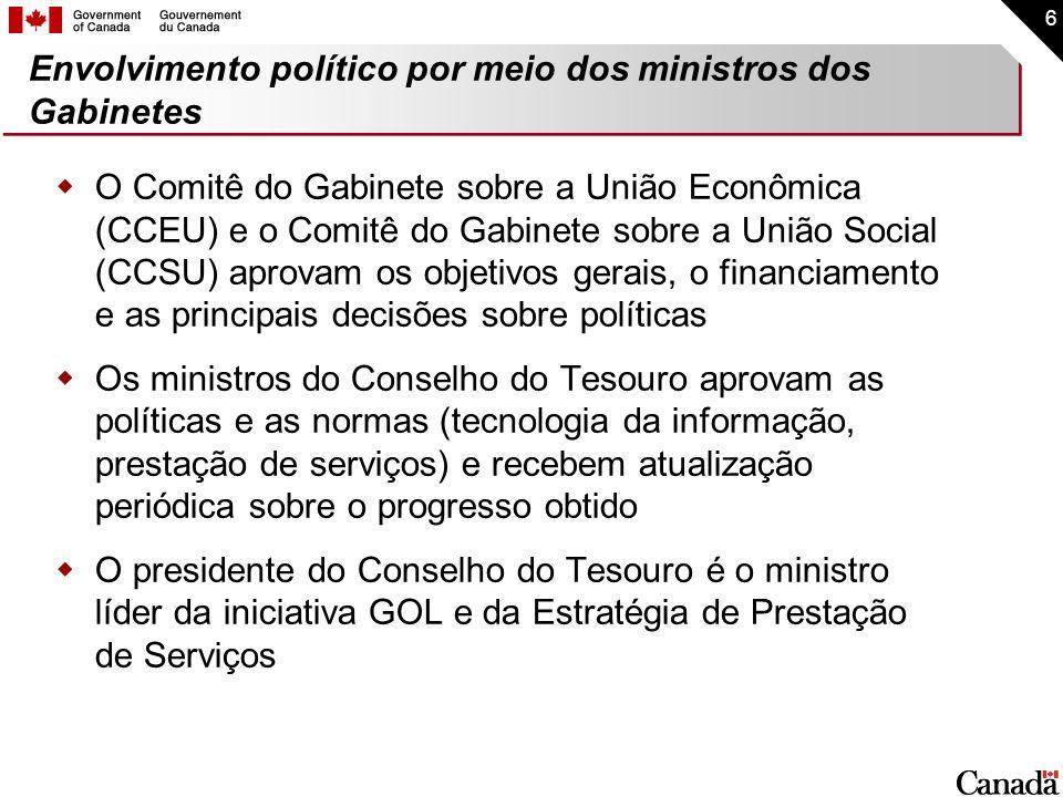 Envolvimento político por meio dos ministros dos Gabinetes