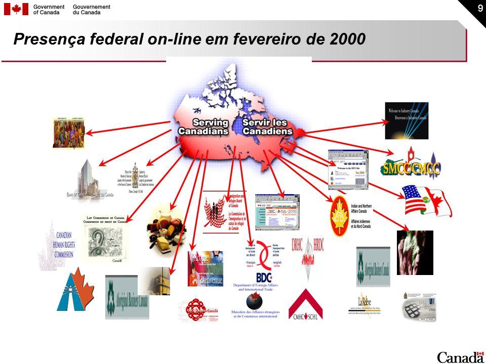 Presença federal on-line em fevereiro de 2000