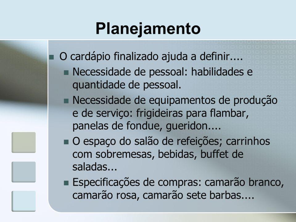 Planejamento O cardápio finalizado ajuda a definir....
