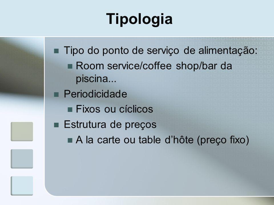 Tipologia Tipo do ponto de serviço de alimentação: