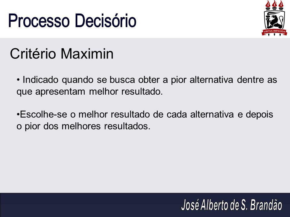 Critério Maximin Indicado quando se busca obter a pior alternativa dentre as que apresentam melhor resultado.