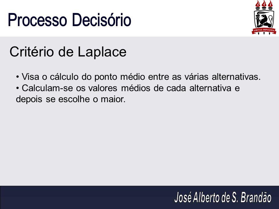 Critério de Laplace Visa o cálculo do ponto médio entre as várias alternativas.