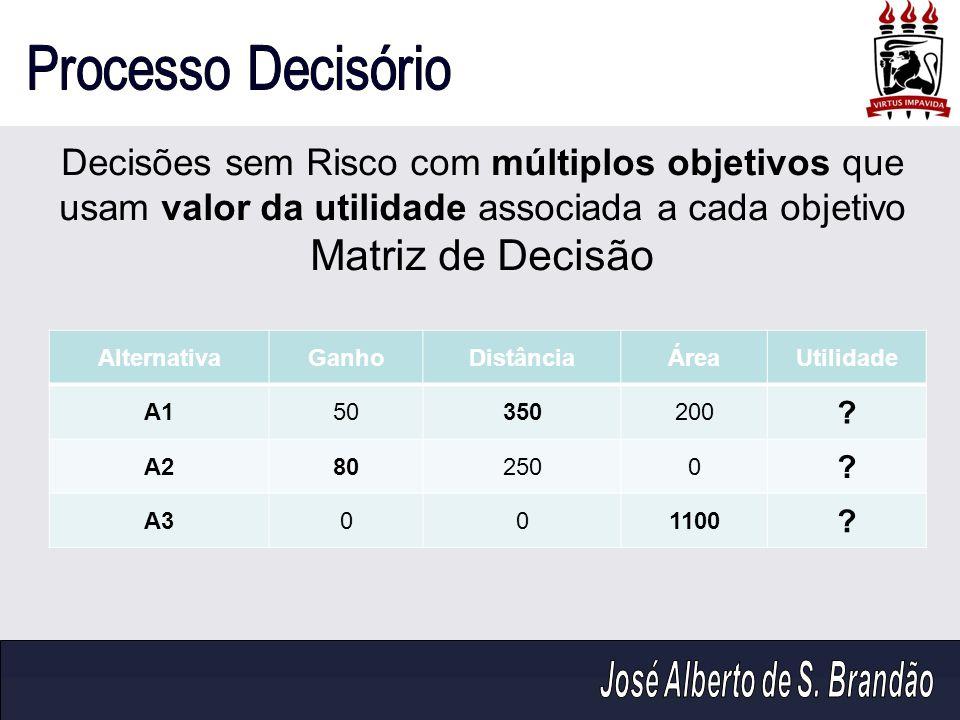 Decisões sem Risco com múltiplos objetivos que usam valor da utilidade associada a cada objetivo Matriz de Decisão