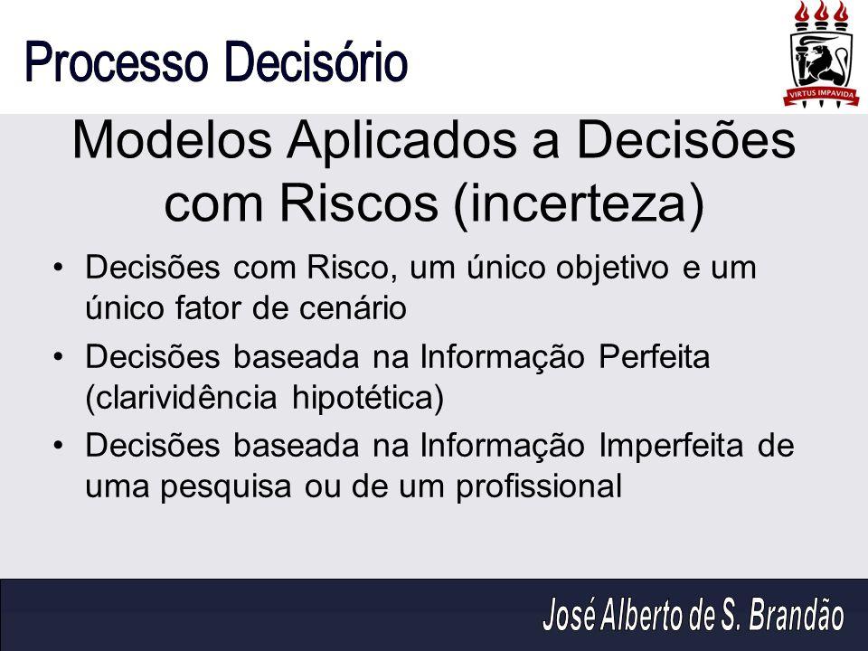 Modelos Aplicados a Decisões com Riscos (incerteza)