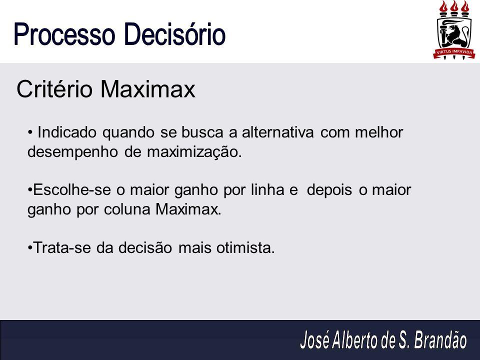 Critério Maximax Indicado quando se busca a alternativa com melhor desempenho de maximização.