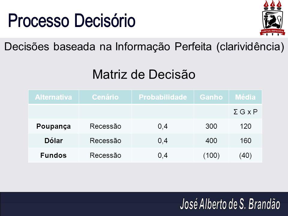 Decisões baseada na Informação Perfeita (clarividência) Matriz de Decisão