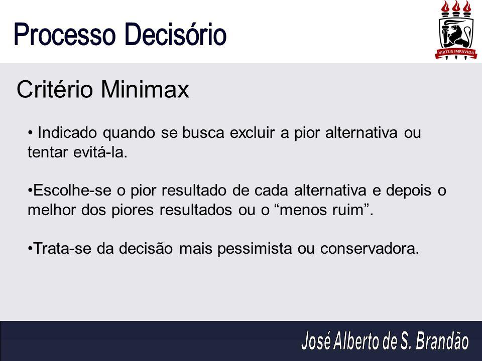 Critério Minimax Indicado quando se busca excluir a pior alternativa ou tentar evitá-la.