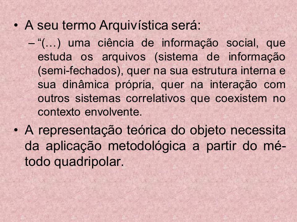 A seu termo Arquivística será:
