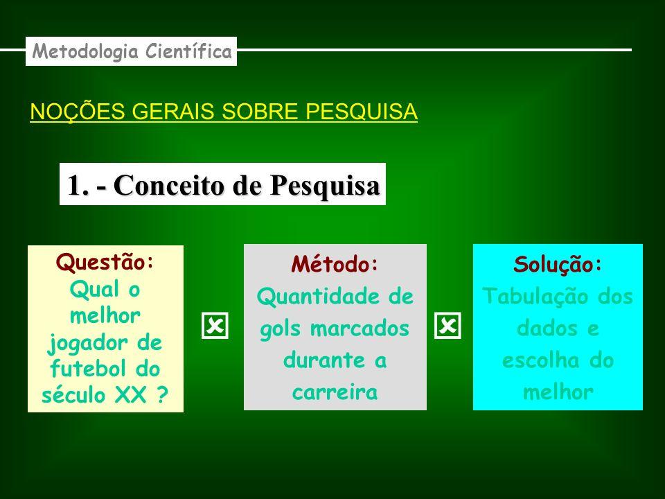   1. - Conceito de Pesquisa NOÇÕES GERAIS SOBRE PESQUISA Questão: