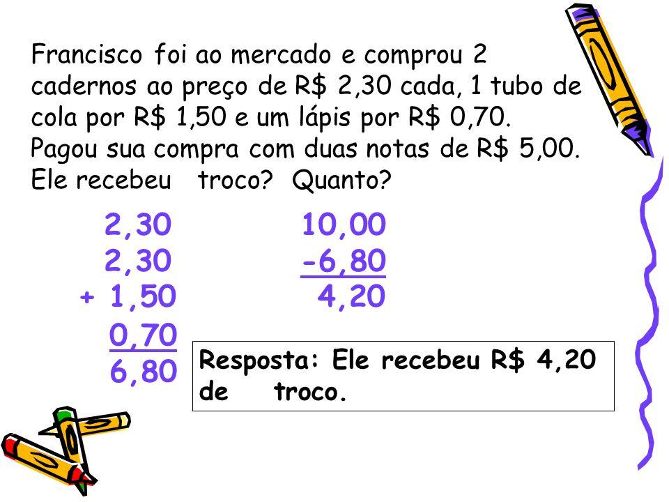 Francisco foi ao mercado e comprou 2 cadernos ao preço de R$ 2,30 cada, 1 tubo de cola por R$ 1,50 e um lápis por R$ 0,70. Pagou sua compra com duas notas de R$ 5,00. Ele recebeu troco Quanto
