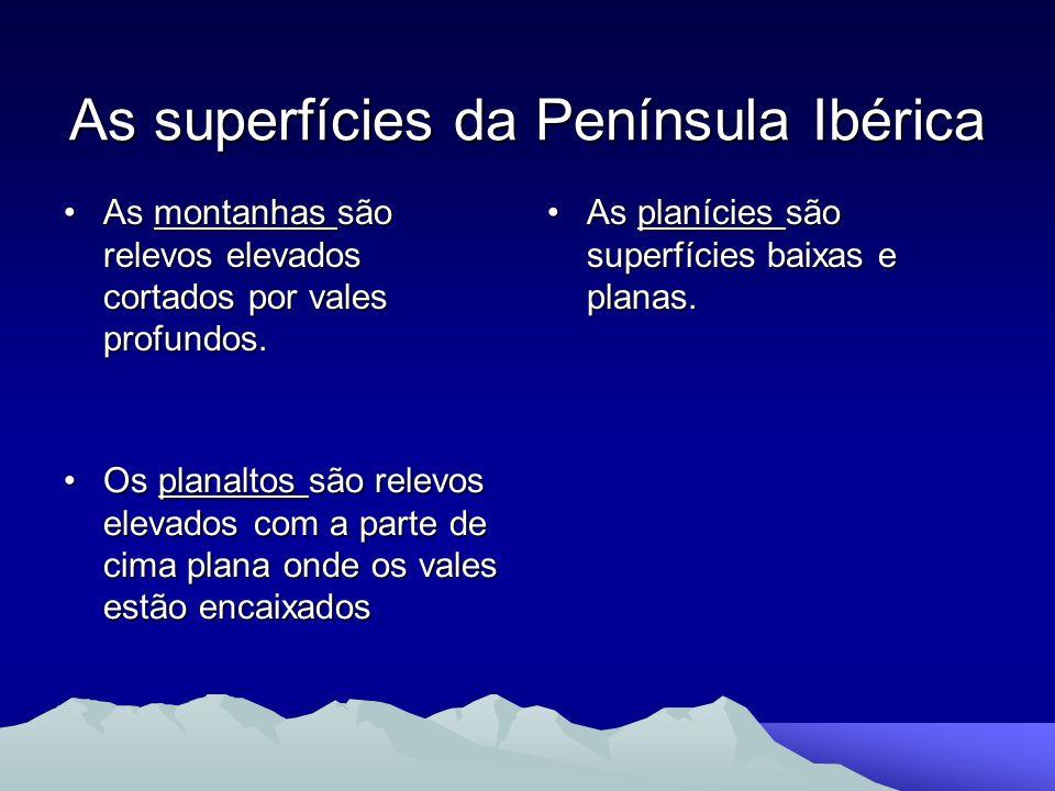 As superfícies da Península Ibérica