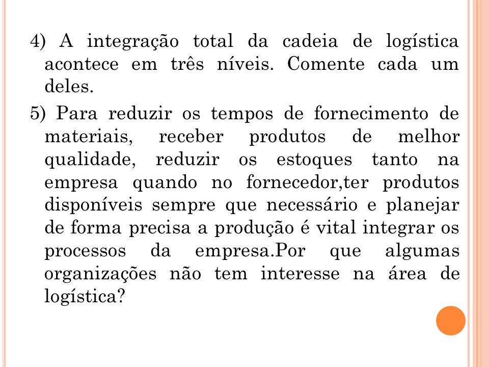 4) A integração total da cadeia de logística acontece em três níveis