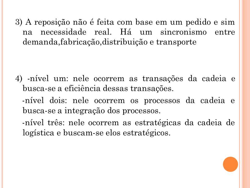 3) A reposição não é feita com base em um pedido e sim na necessidade real.
