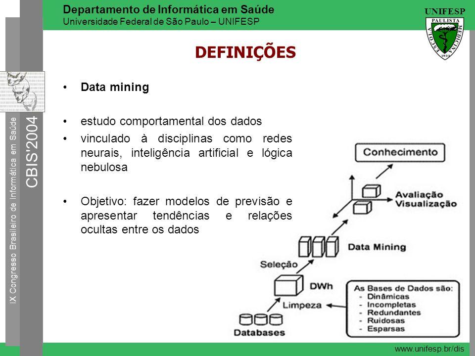 DEFINIÇÕES Data mining estudo comportamental dos dados