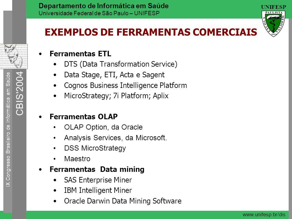 EXEMPLOS DE FERRAMENTAS COMERCIAIS