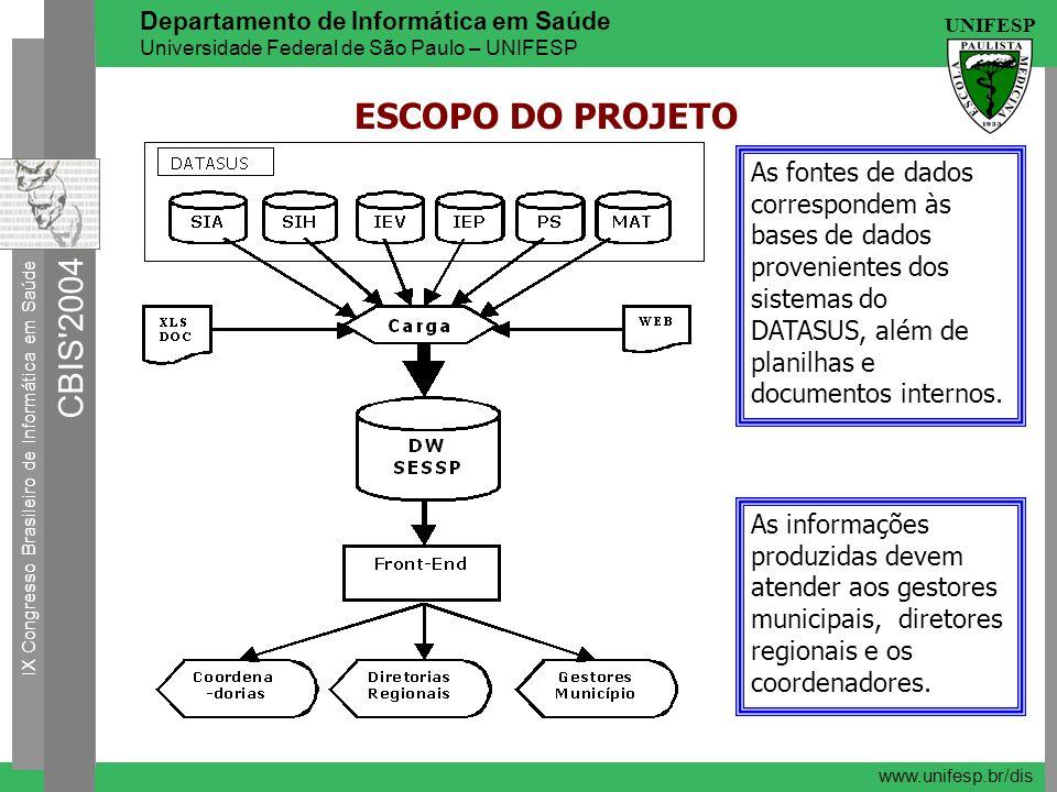 ESCOPO DO PROJETO As fontes de dados correspondem às bases de dados provenientes dos sistemas do DATASUS, além de planilhas e documentos internos.