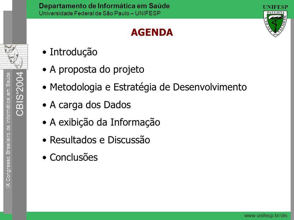 AGENDA Introdução. A proposta do projeto. Metodologia e Estratégia de Desenvolvimento. A carga dos Dados.
