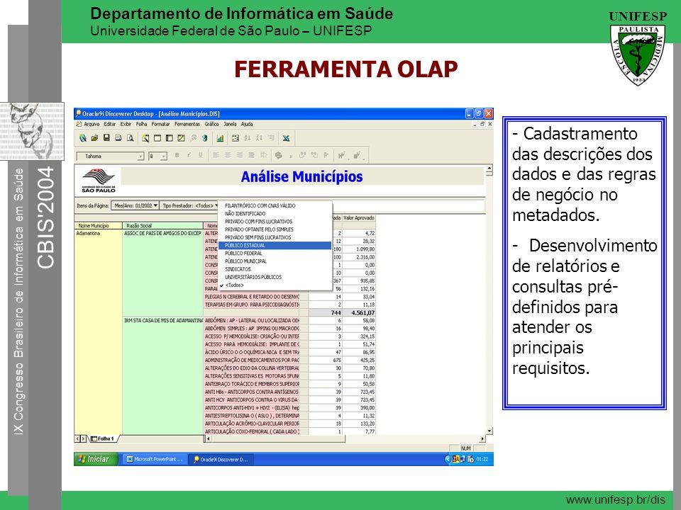 FERRAMENTA OLAP - Cadastramento das descrições dos dados e das regras de negócio no metadados.