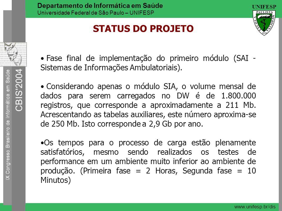 STATUS DO PROJETO Fase final de implementação do primeiro módulo (SAI - Sistemas de Informações Ambulatoriais).