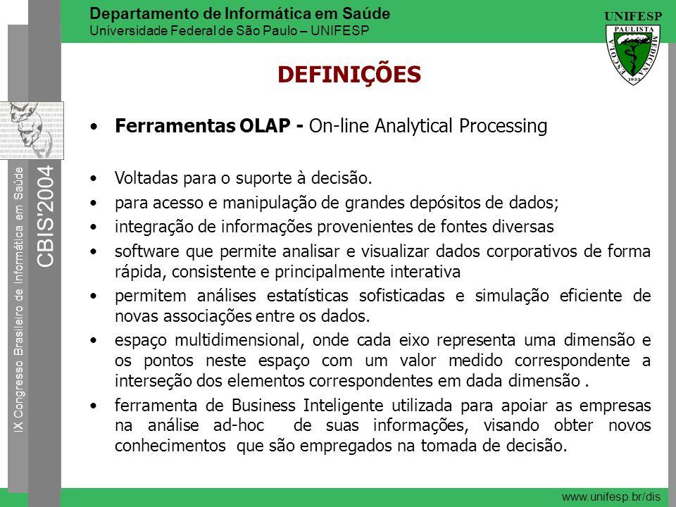 DEFINIÇÕES Ferramentas OLAP - On-line Analytical Processing