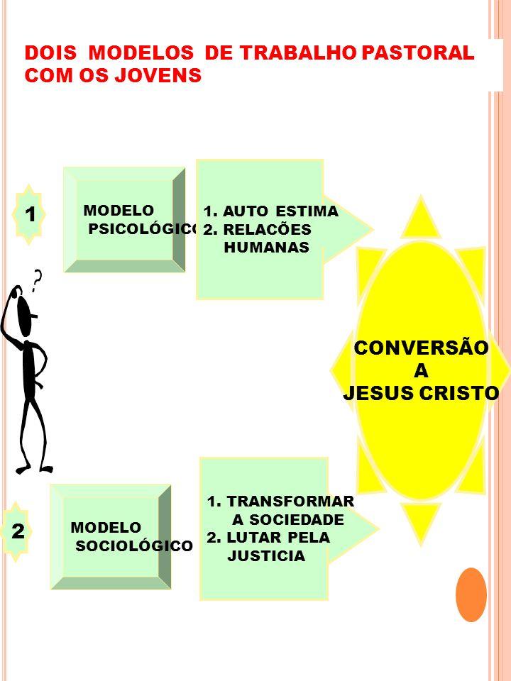 1 2 DOIS MODELOS DE TRABALHO PASTORAL COM OS JOVENS CONVERSÃO A