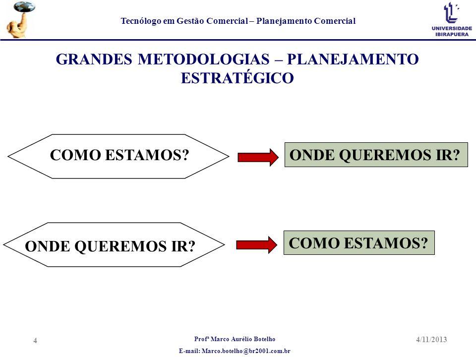 GRANDES METODOLOGIAS – PLANEJAMENTO ESTRATÉGICO