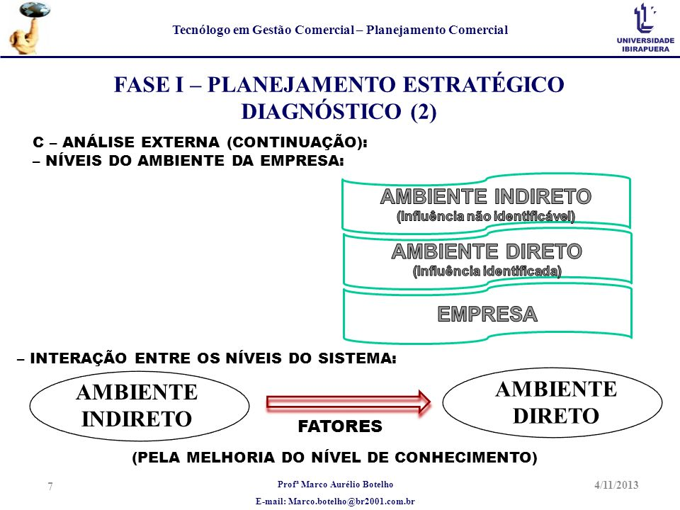 FASE I – PLANEJAMENTO ESTRATÉGICO DIAGNÓSTICO (2)